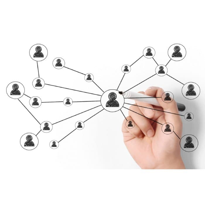The role of social network In smart betting