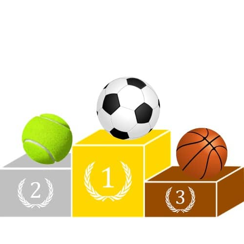 Best sports for arbitrage betting in 2021
